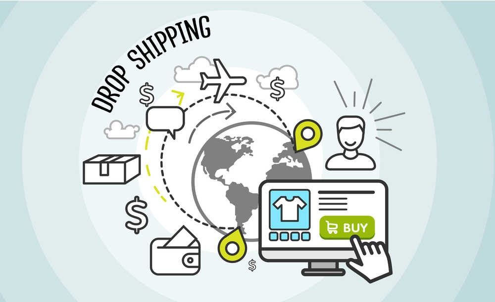 Drop Shipping in 2019: What it is and What to Look for in a Provider