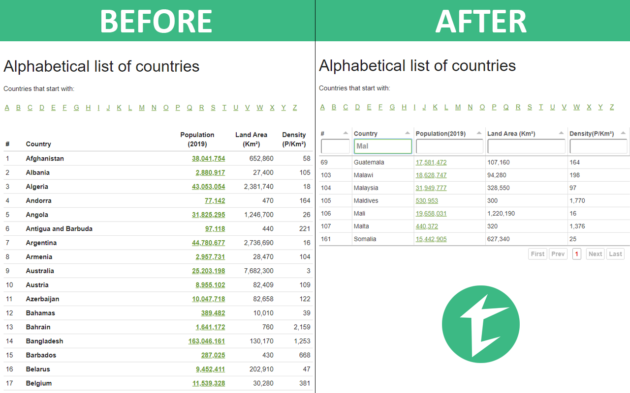 Tabulazer   Chrome Extension to Filter and Sort HTML Tables