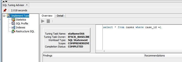 Database Software Review: dbForge Studio for Oracle
