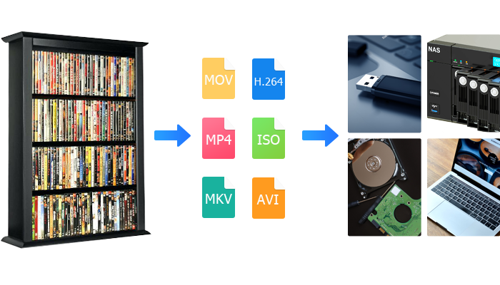How to digitize DVD collections free with WinX DVD Ripper