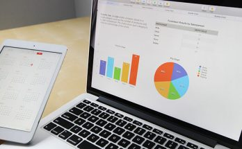CRM Software comparison: which is best?